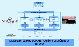 Copy of Copy of PLANEAMIENTO POR CAPACIDADES