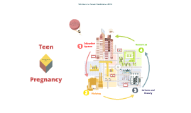 Copy of Teen Pregnancy and the Cycle Thereof