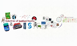 Businesses of Guilford County