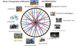 An Iconography of Bicycles