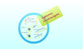 Copy of Domaine Systèmes Electroniques