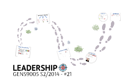 Copy of GENS9005 - Leadership