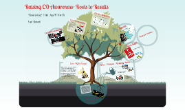 Copy of Copy of CO Awareness: Roots to Results