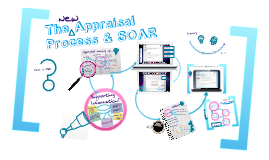 Copy of The Appraisal Process on SOAR (v2)