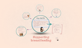 Supporting breastfeeding