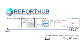 REPORTHUB - Humanitarian Decision Support in Real-Time