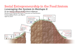 Leveraging the System to Reshape It