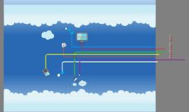 Copy of Free Prezi Template: Cloudcomputing