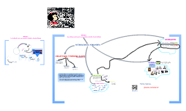 Potenciación de Aprendizajes II. PSP. Francisca Quinteros Rivera