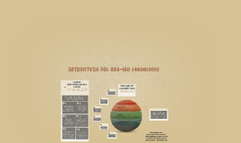 ESTRUCTURA DEL SGA-ISO 14000:2015