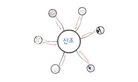 Copy of 산조