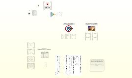 Copy of Test Item Development