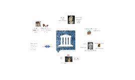 Ontwikkeling Griekse en Romeinse Rijken
