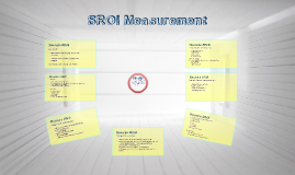 SROI measurement