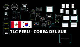 Copy of Copy of TLC PERU - COREA DEL SUR