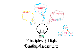 Copy of Copy of principles of high quality assessment