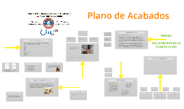 Sistemas Constructivos II Plano de Acabados