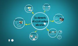 Copy of Six elements of a 21st century education
