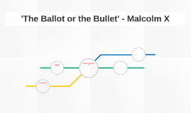 """the ballot or the bullet by malcolm In 1964, malcolm x delivered his most memorable speech, """"the ballot or the bullet"""" in it, the civil rights leader summarized the frustrations the black community felt with the slow pace of full equality in 1960s america."""