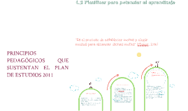 """Copy of PRINCIPIO PEDAGÓGICO 1.2 """"PLANIFICAR PARA POTENCIAR EL APRENDIZAJE"""""""