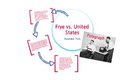 Frye vs. United States
