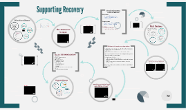Supporting Recovery