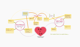 romeo and juliet character map pdf