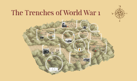 The Trenches of World War 1