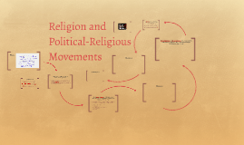 Religion and Political-Religious Movements