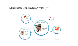 Copy of ENFERMEDADES DE TRANSMISION SEXUAL (ETS)