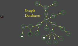 Graphical Databases