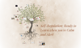 Copy of Self-Regulation: Ready to Learn when you're Calm and Alert