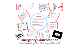 Copy of Emergency Contraception