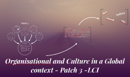 Copy of Organisational and Culture in a Global context
