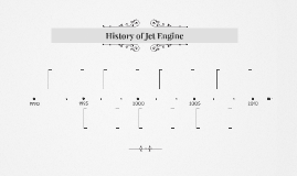 History of Jet Engine
