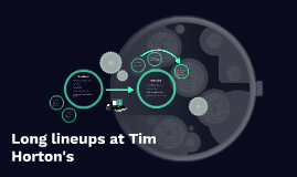 Resource distribution: a line up solution for Tim Hortons