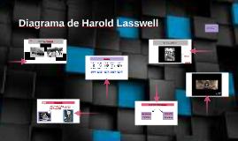 Copy of Diagrama de Harold Lasswell