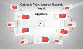 Copy of Cadena de Valor/Lienzo de Modelo de Negocio amazon.com