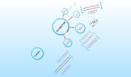 Arcsight - Платформа для мониторинга