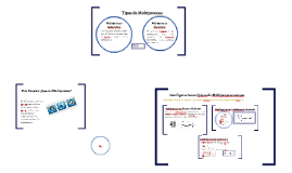 Copy of Configuración de Multiprocesos
