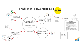 Copy of ANÁLISIS FINANCIERO