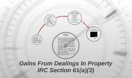 Gains From Dealings In Property