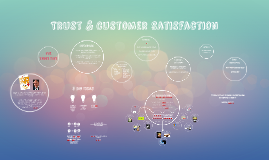 Copy of Trust & Customer Satisfaction