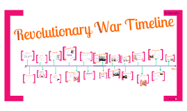 Copy of Revolutionary War Timeline