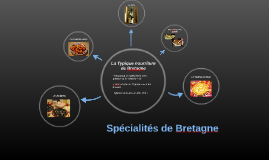 Spécialités de Bretagne