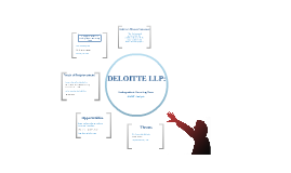 Deloitte SWOT Analysis