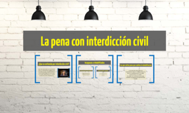La pena con interdicción civil