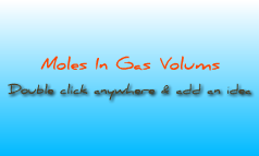 Moles In Gas