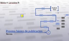 Proceso básico de publicación