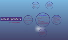 Copy of Access Specifiers